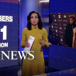 By the Numbers: The split of 'Kimye'